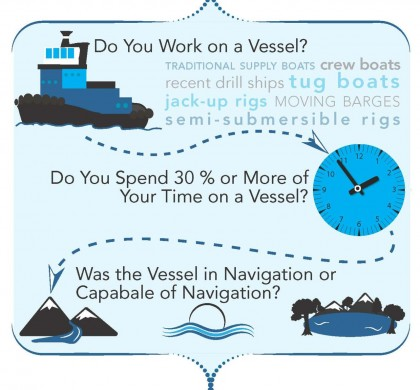 How to Figure Out If You Have a Jones Act or Maritime Case
