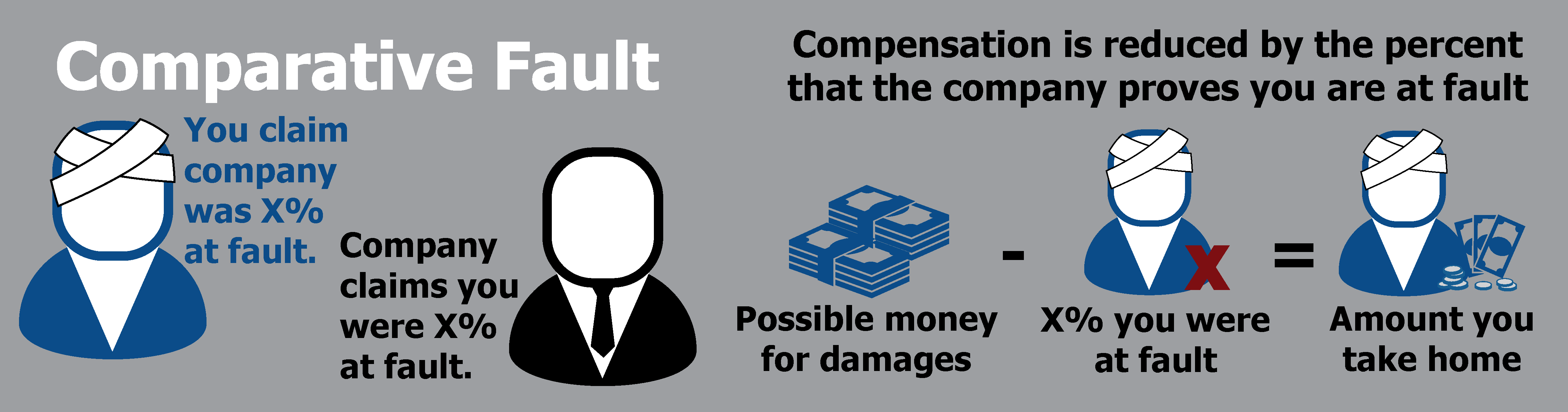 comparative fault infographic banner-04