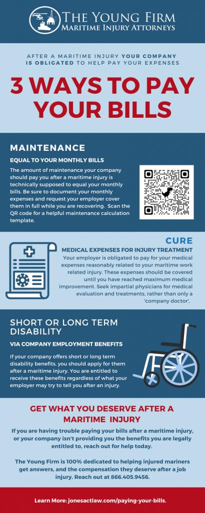 pay bills infographic